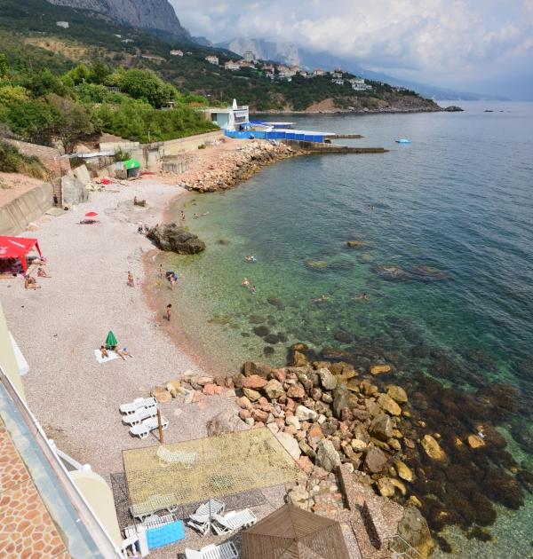 Отели Крыма первая линия с пляжем